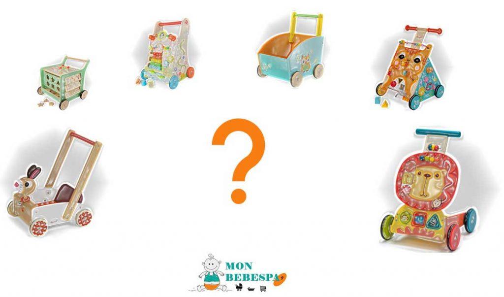 images avec des chariots de marche pour enfants et un point d'interrogation